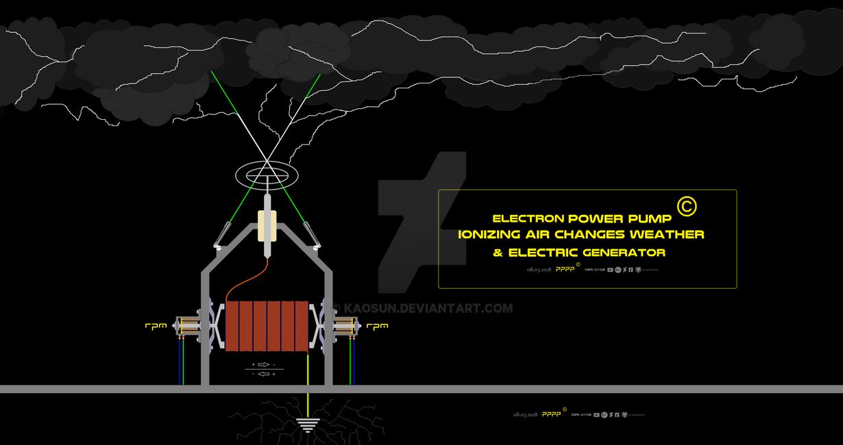 Electric Power Pomp2 by Kaosun