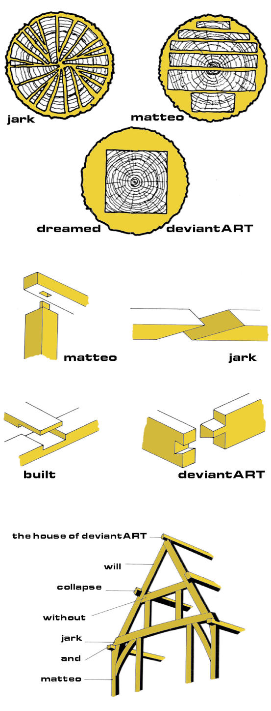 the House of deviantART by John-Le-Fucker