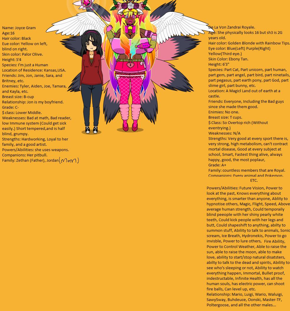 OC vs Mary Sue by jaybirdking85
