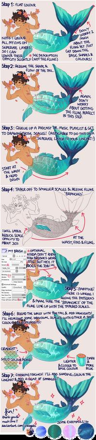 [Tutorial] Mermaid Tails 2019
