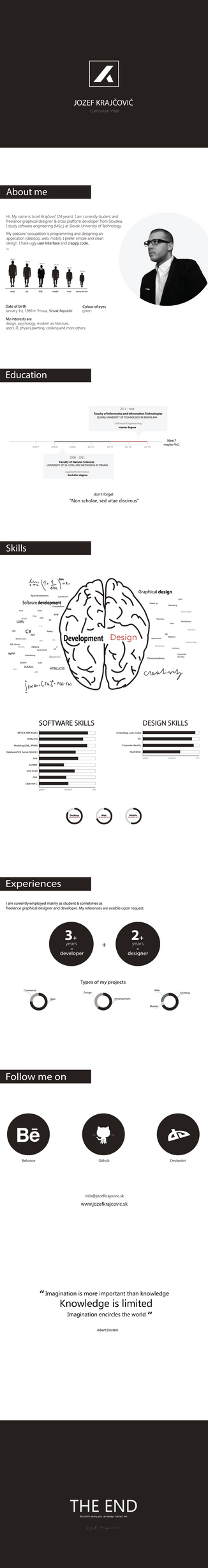 My curriculum vitae by jozef89