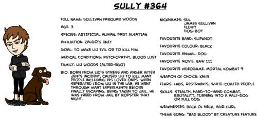 Sully Reference Sheet (The Creepy Crew)