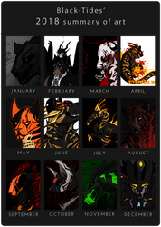 2018 Summary of Art. by Black-Tides