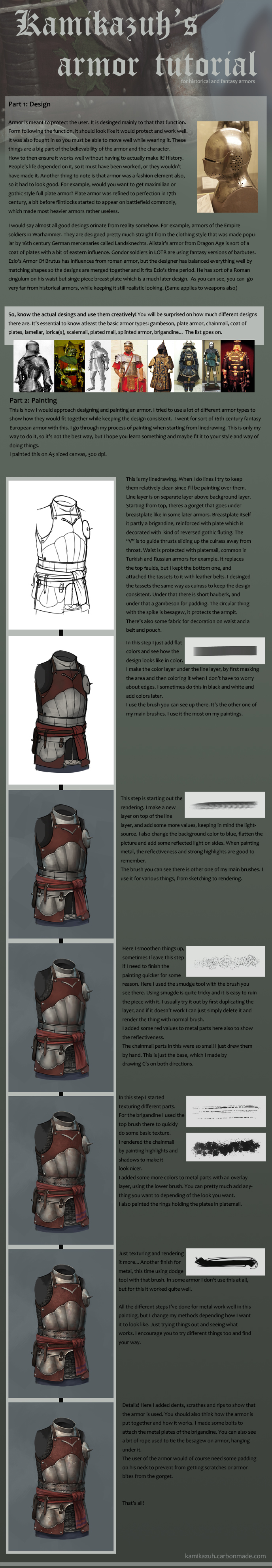 Armor Tutorial by Kamikazuh