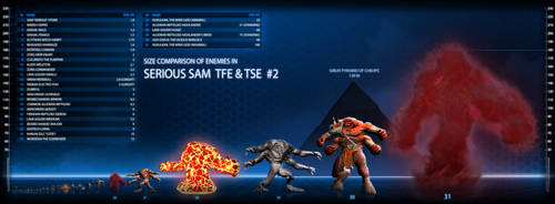 Size comparison of enemies in 'Serious Sam 1' #2 by ImmortalTartal