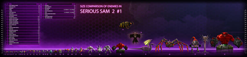 Size comparison of enemies in 'Serious Sam 2' #1 by ImmortalTartal