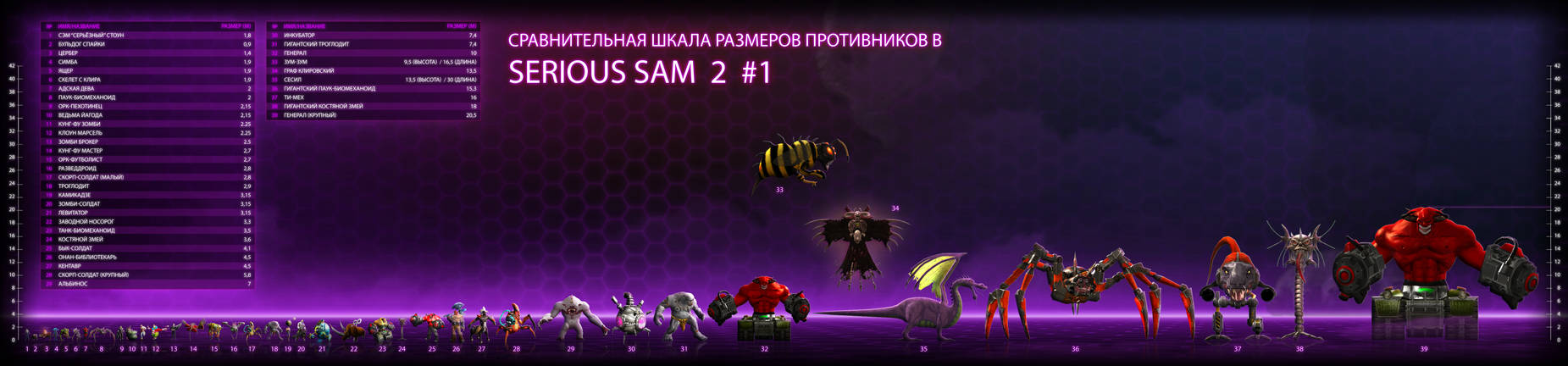 Size comparison of 'Serious Sam 2' #1 (RU) by ImmortalTartal