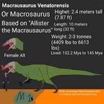 Macrausaurus Venatorensis by Macrosaurus1