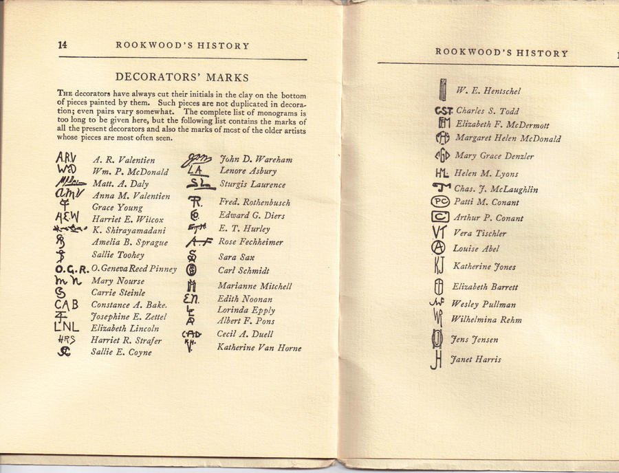 Found Rookwood Pottery Signatures By Harvestmanman On