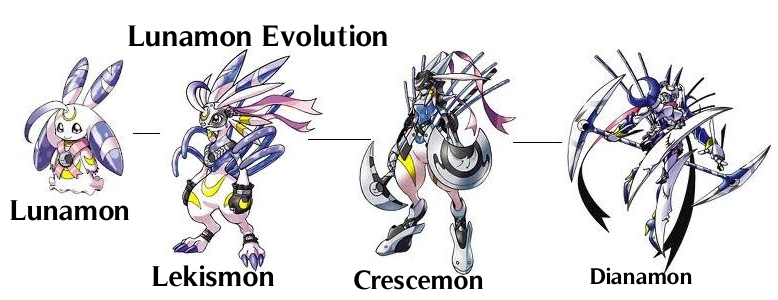 Lunamon Evolution Chart Lunamon Evolution by R...