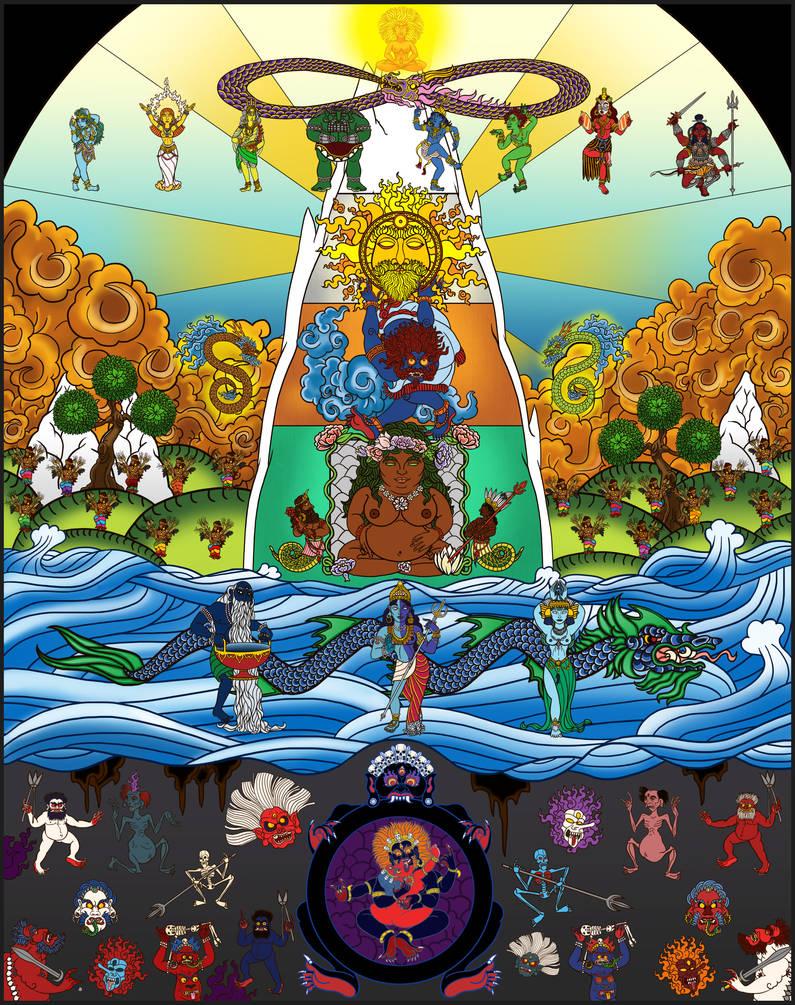 The Glorantha Sourcebook: The Spike Mandala by magiy