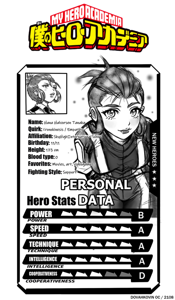 Boku no Hero Academy OC: Hanna by Thaurea