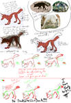 Wolf tutorial for Kylie
