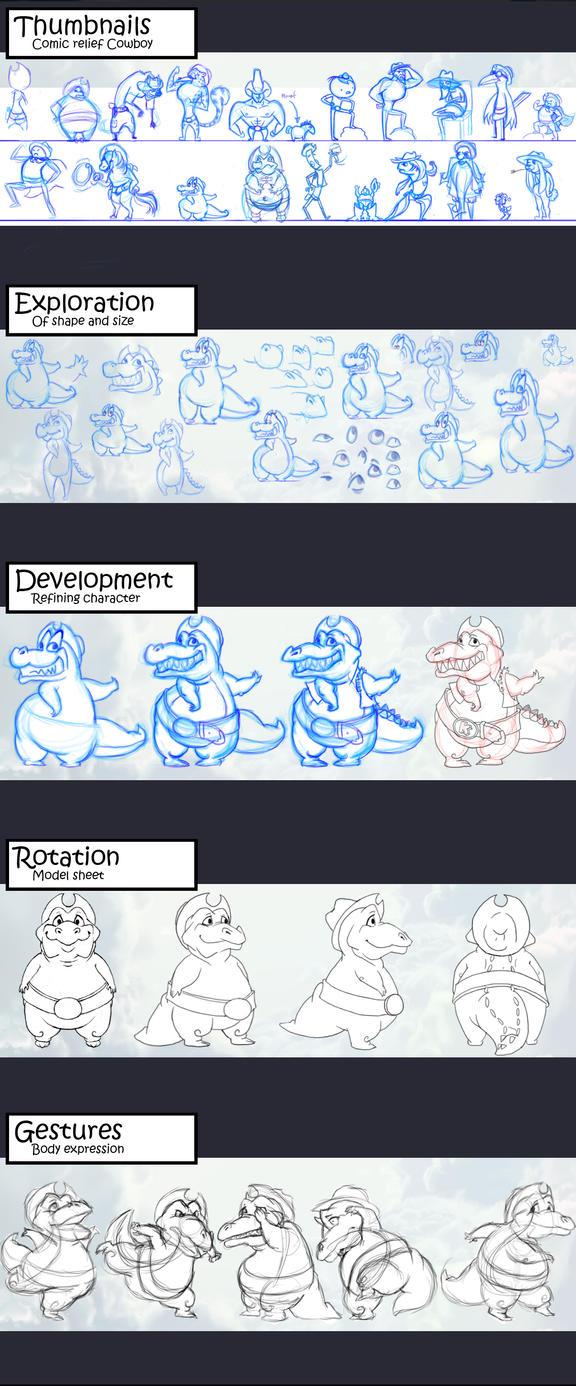 Character Design Process Pdf : Cowboy aligator character design process by drawwithlaura