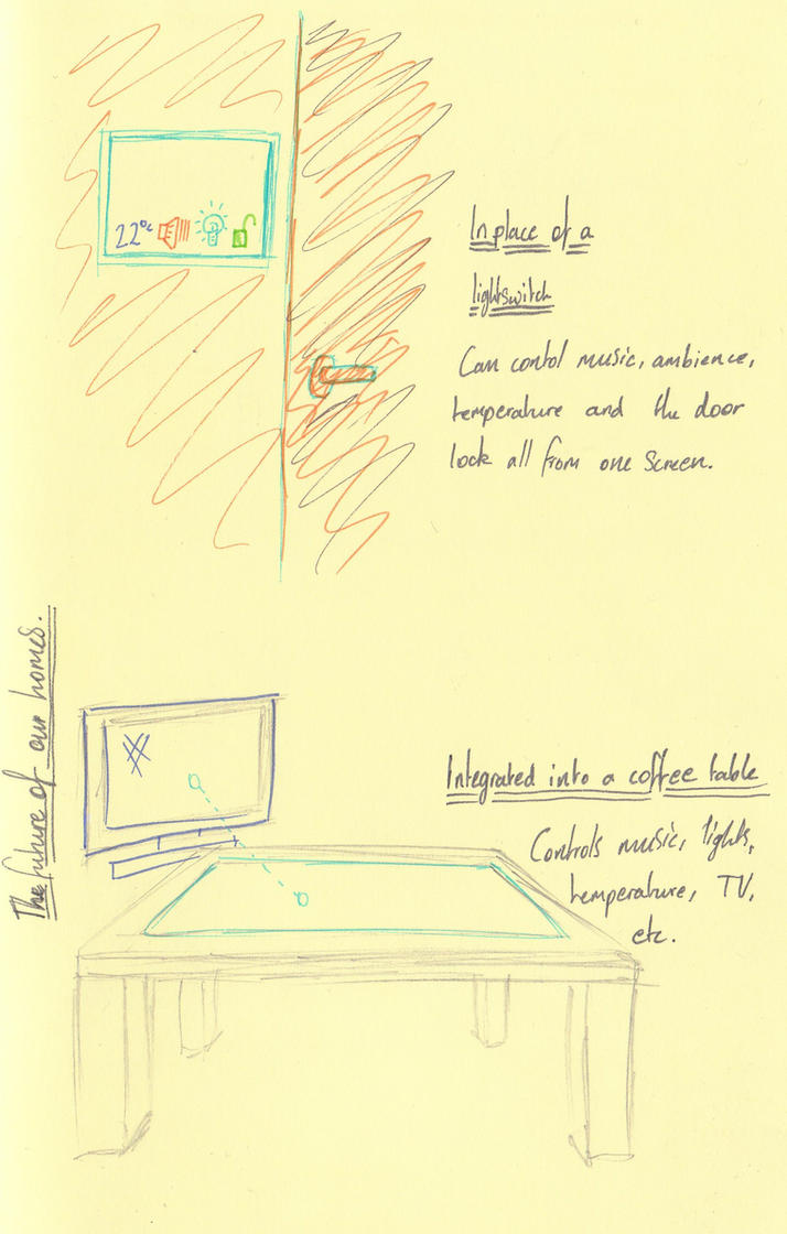 h s s home server system 001 by pencilandpaperaddict on. Black Bedroom Furniture Sets. Home Design Ideas