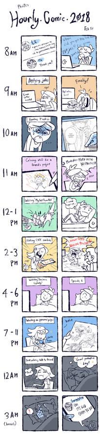 Hourly Comics Day 2018