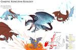 Chaotic Xeno'jiiva Ecology