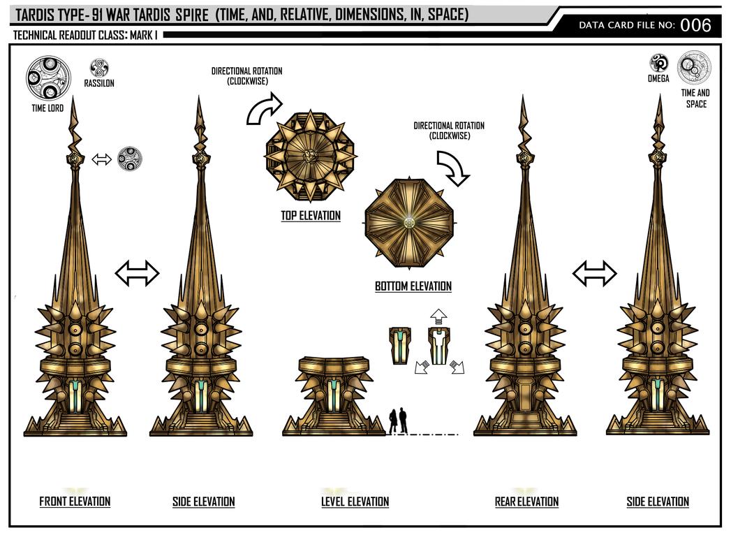 War Tardis Type-91 Spire by Time-Lord-Rilon on DeviantArt