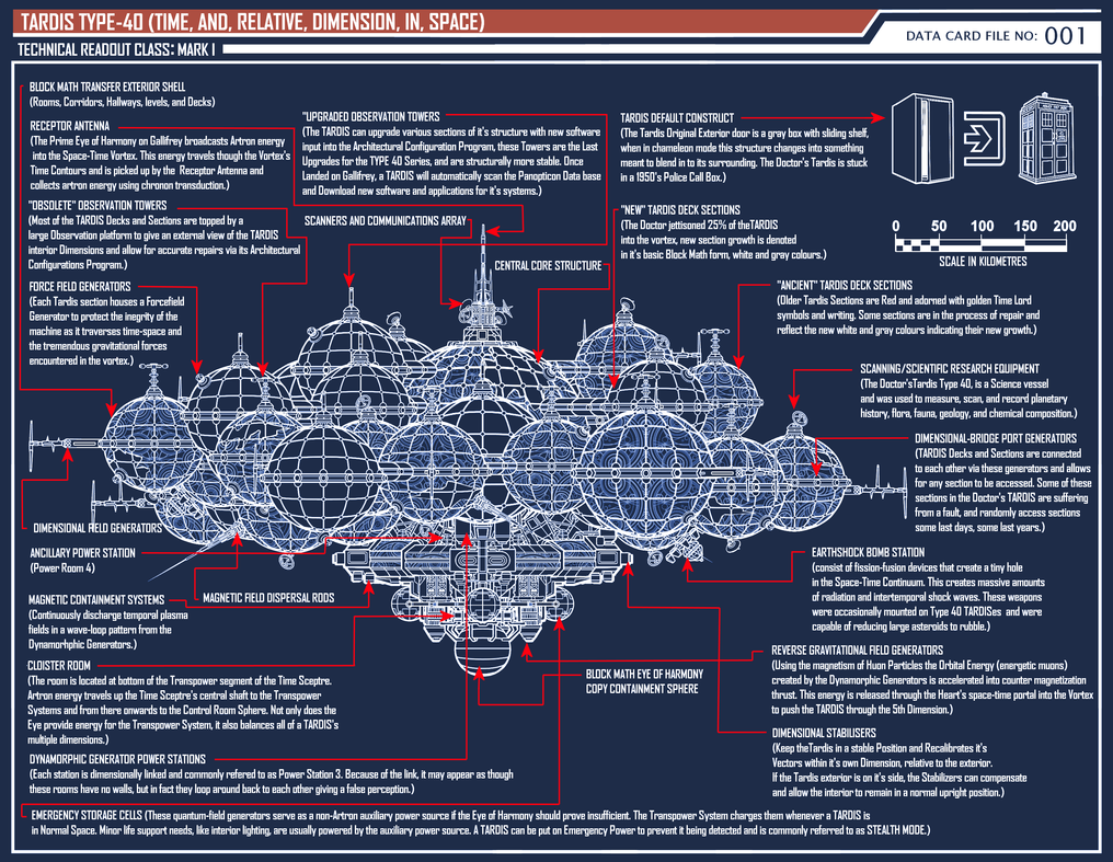 Tardis Blueprint File 001 by Time-Lord-Rassilon
