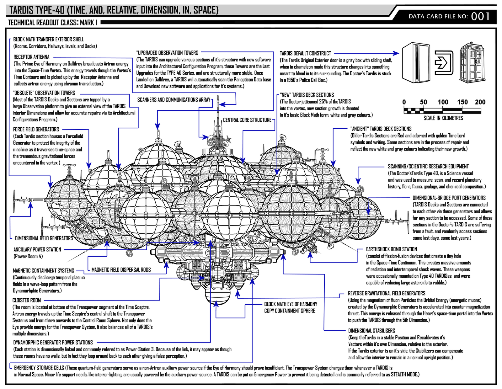 Schematic Pirate Ship - DIY Enthusiasts Wiring Diagrams •