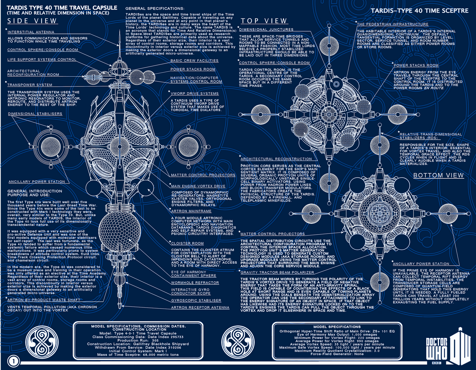 Ring Counter Schematic Guide And Troubleshooting Of Wiring Diagram Frequency Circuits Tardis Type 40 Blue Print Style Page 1 By Time Lord Rassilon On Deviantart 5 Digit