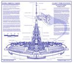Supra-Orbital Class 7 Black Hole Carrier
