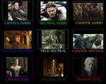 Snow White And The Huntsman Agliment Chart