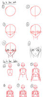 Tutorial - How to Draw Anime Heads/Female Bodies by Micky-K