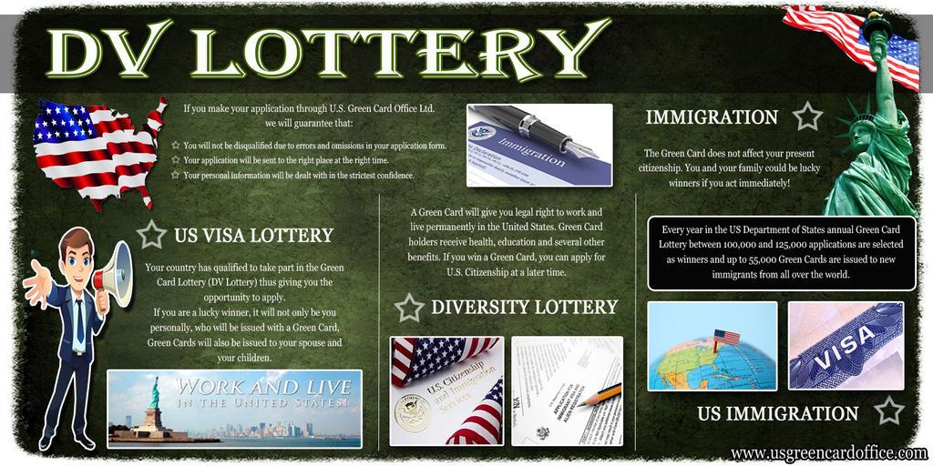 DV lottery by DVLottery