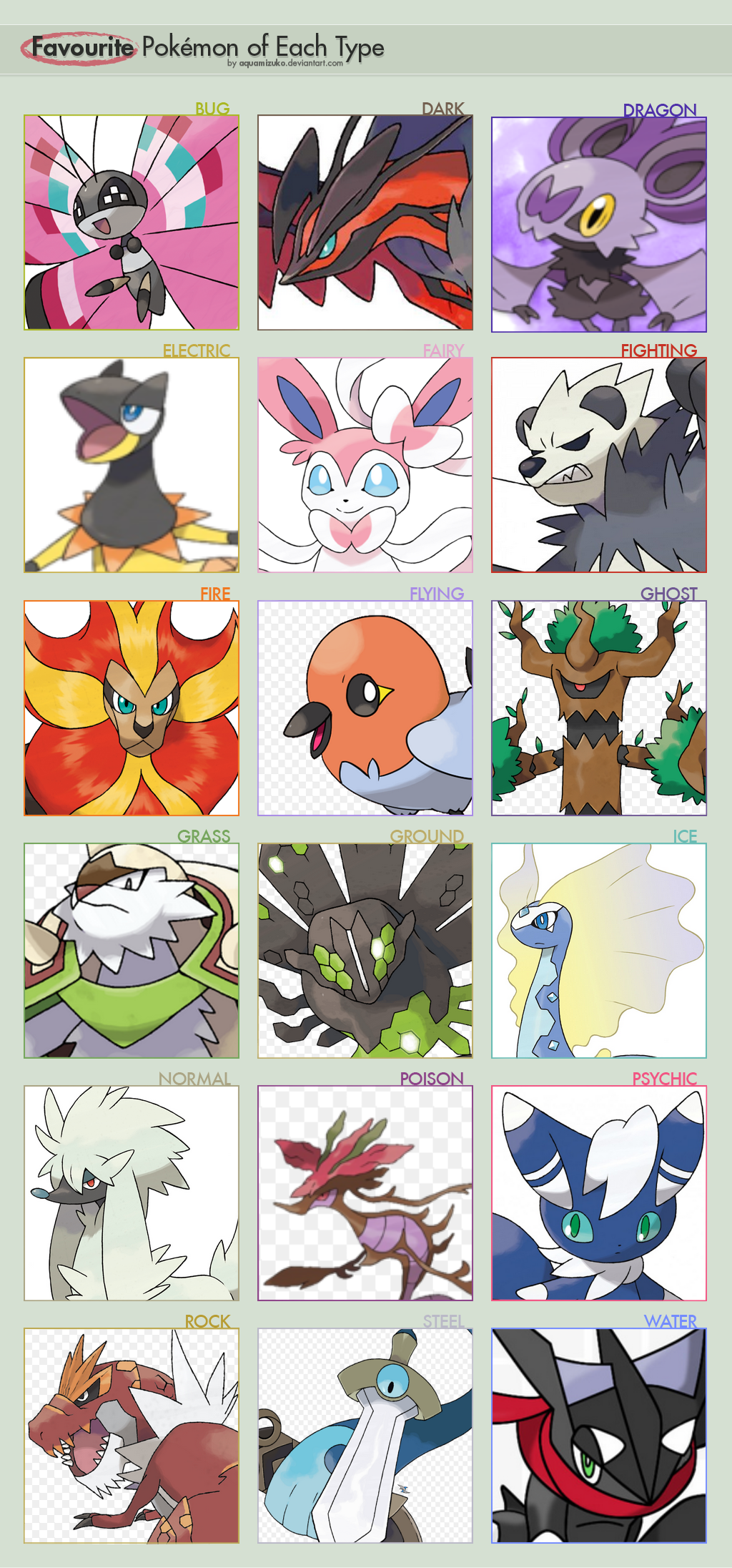 pokemon_type_meme_by_aquamizuko_d1nxpo7_by_alphapower d6x148b pokemon x and y anime memes