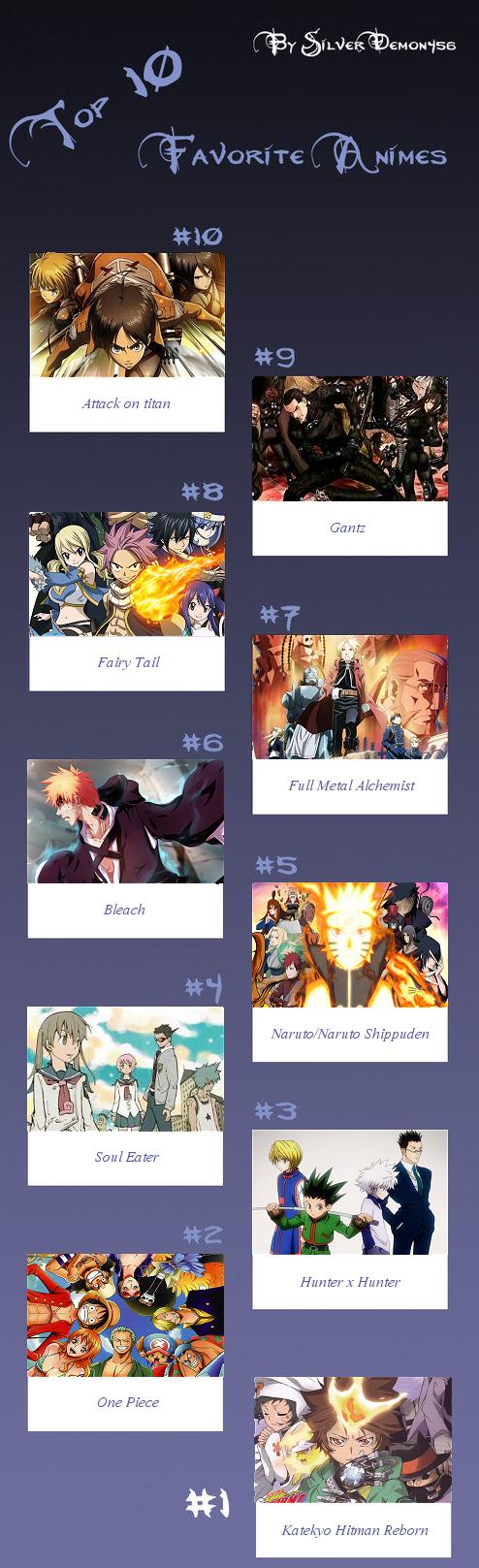 Top Ten Favorite Anime MEME by Kang1223