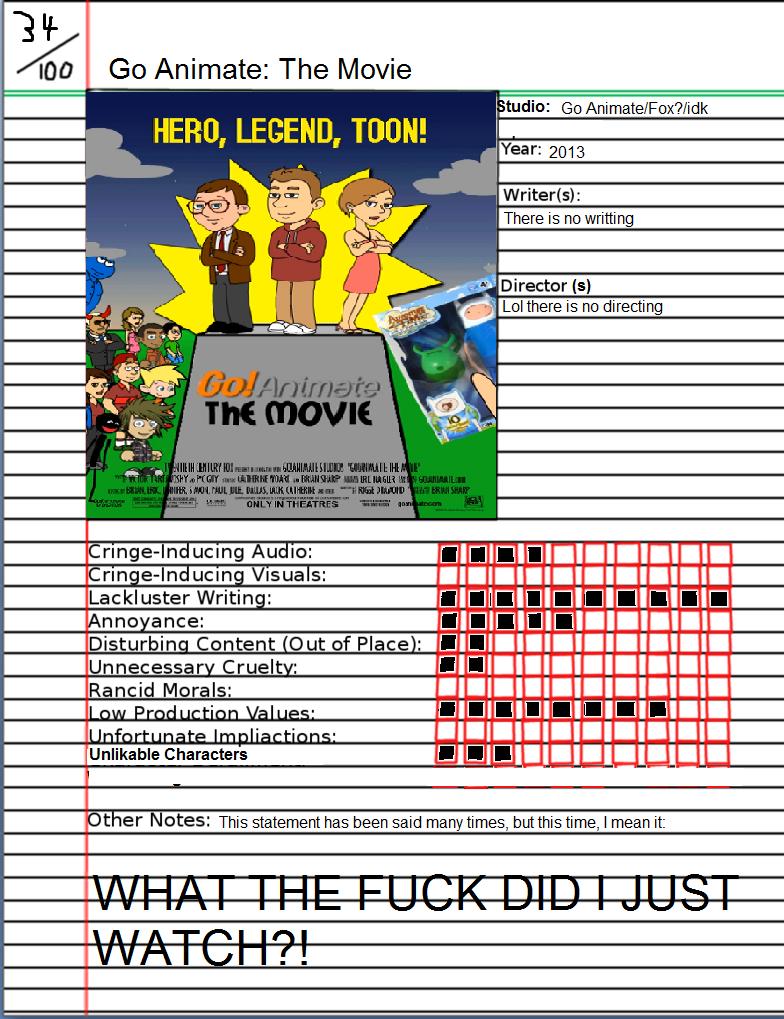 spongeys notebook go animate the movie by spongey444 on