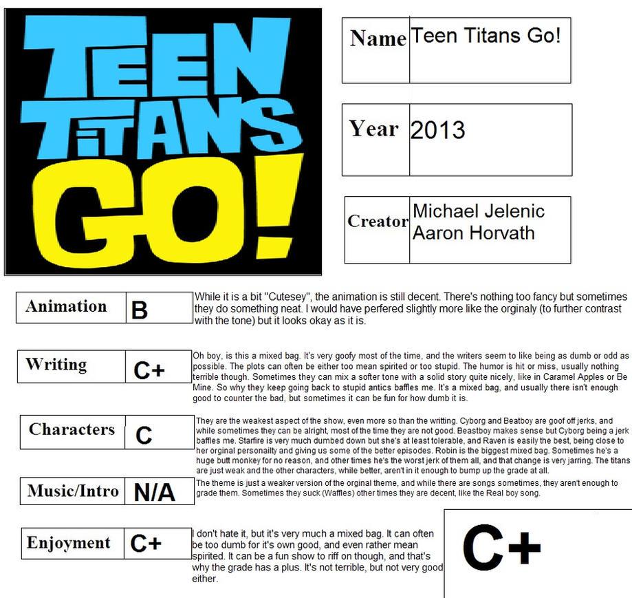 Teen Titans Go Report Card by Spongey444
