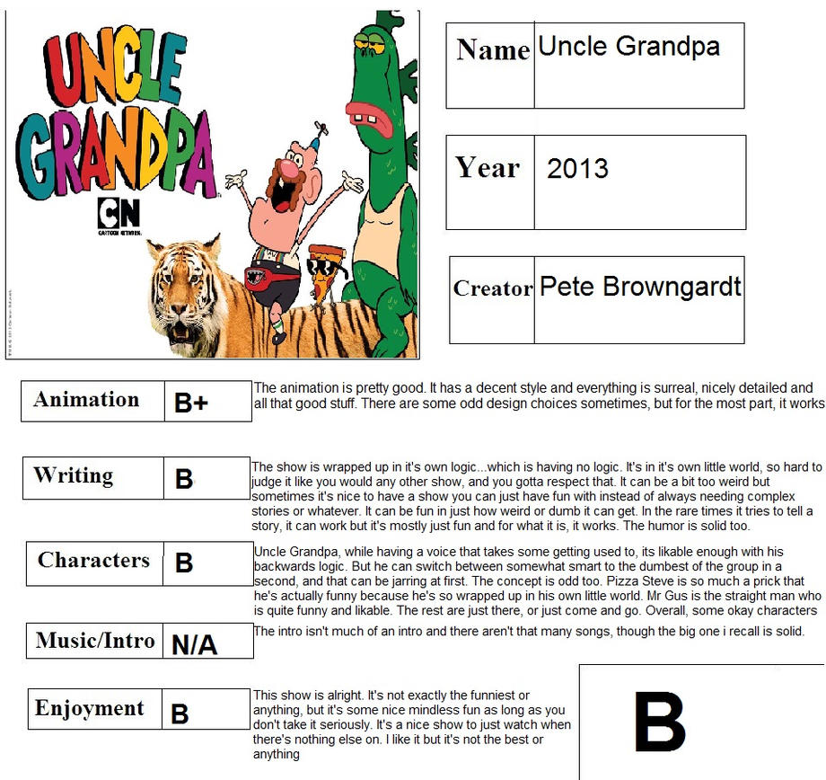 Uncle Grandpa Report Card by Spongey444