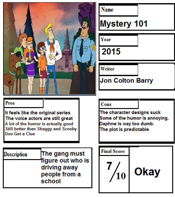 Pros and cons mystery 101 by spongey444 on deviantart for Cons 101