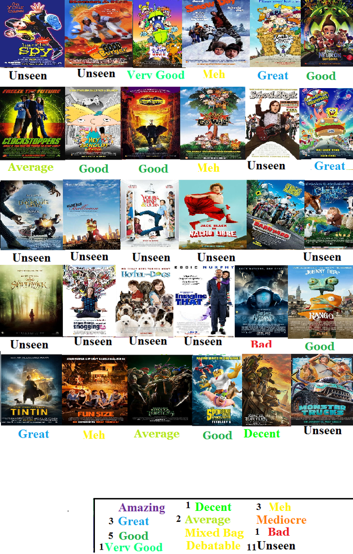 Nickelodeon Movies  Wikipedia