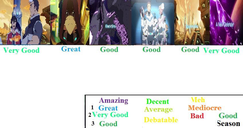 Voltron Legendary Defender Season 4 Scorecard by Spongey444