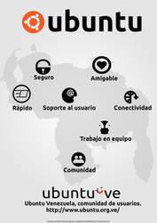 Ubuntu-ve Poster blanco