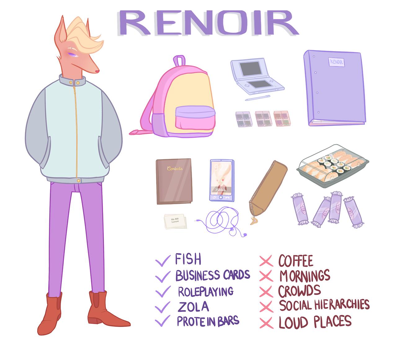 Renoir Character Sheet by JonasVelani