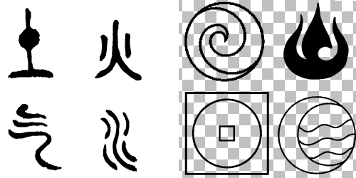 Til That The Water Earth And Fire Symbols Used In Atla Title
