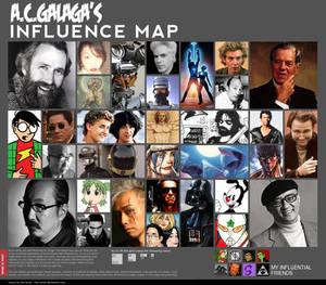Influence Chart