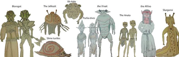 Different types of alien species