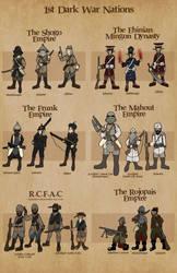 The 1st Dark War nations PT.1