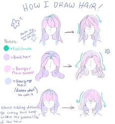 (Tutorial??) How I draw hair!
