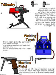 Engineer Update Ideas by SHOTGUN12