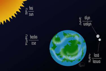 Isse In Space by byrdiethemotley