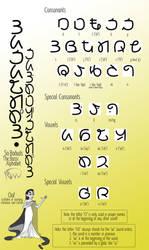 Basmai Alphabet by byrdiethemotley