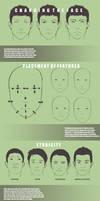 Facial structure tutorial 1 by DayDawnDusk