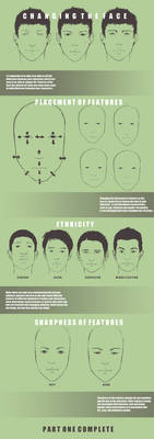 Facial structure tutorial 1