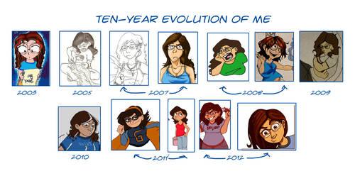 Ten Years of Me!